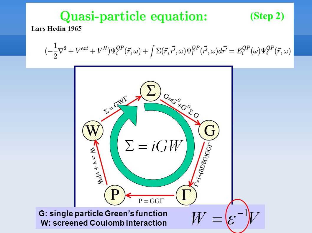 G: single particle Green's function W: screened Coulomb interaction (Step 2) Lars Hedin 1965