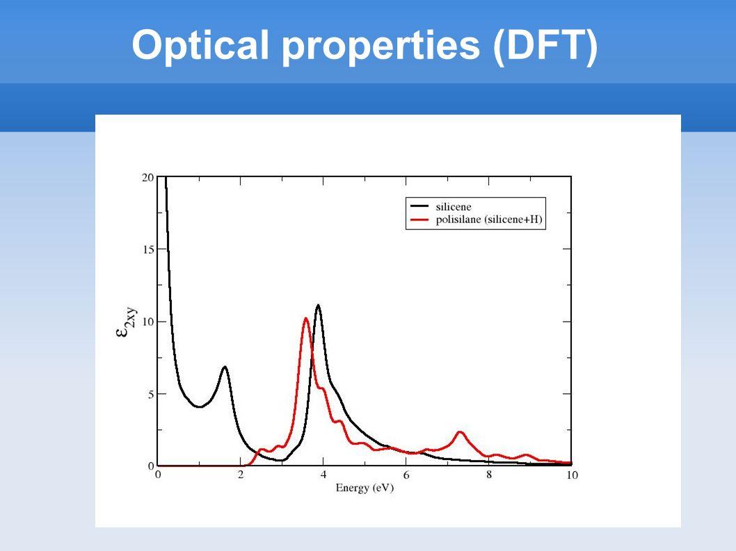 Optical properties (DFT)