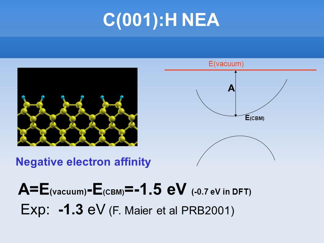 C(001):H NEA Negative electron affinity A=E (vacuum) -E (CBM) =-1.5 eV (-0.7 eV in DFT) E(vacuum) A E (CBM) Exp: -1.3 eV (F.
