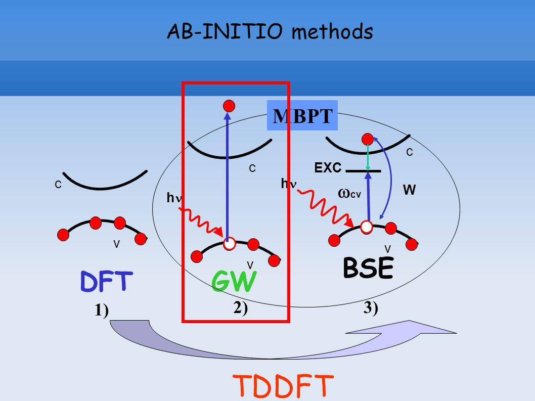 AB-INITIO methods TDDFT v v DFTGW BSE c c h c h W EXC 1) 2)3) MBPT v  cv