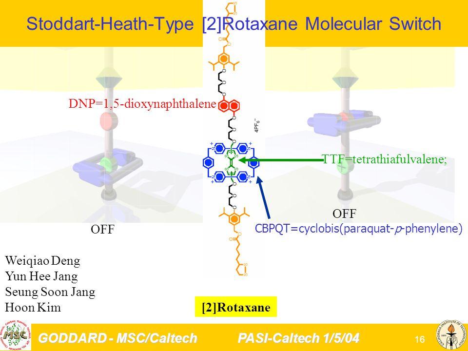 GODDARD - MSC/Caltech PASI-Caltech 1/5/04 16 CBPQT=cyclobis(paraquat-p-phenylene) DNP=1,5-dioxynaphthalene [2]Rotaxane TTF=tetrathiafulvalene; Stoddart-Heath-Type [2]Rotaxane Molecular Switch OFF Weiqiao Deng Yun Hee Jang Seung Soon Jang Hoon Kim