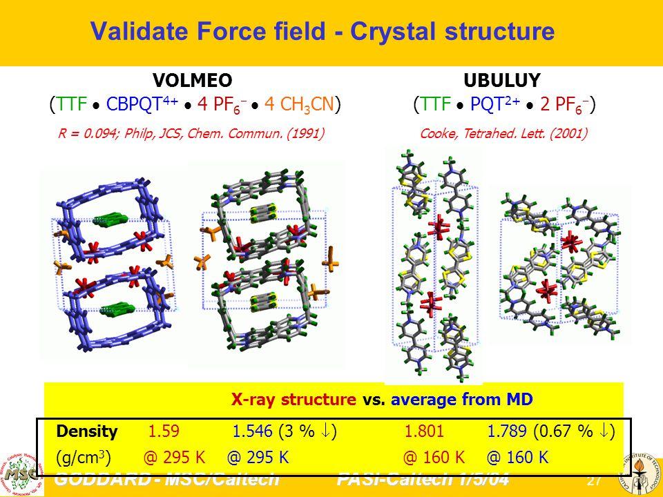 GODDARD - MSC/Caltech PASI-Caltech 1/5/04 27 X-ray structure vs.