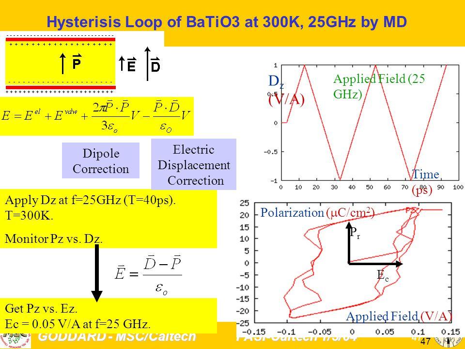 GODDARD - MSC/Caltech PASI-Caltech 1/5/04 47 Hysterisis Loop of BaTiO3 at 300K, 25GHz by MD 47 Apply Dz at f=25GHz (T=40ps).