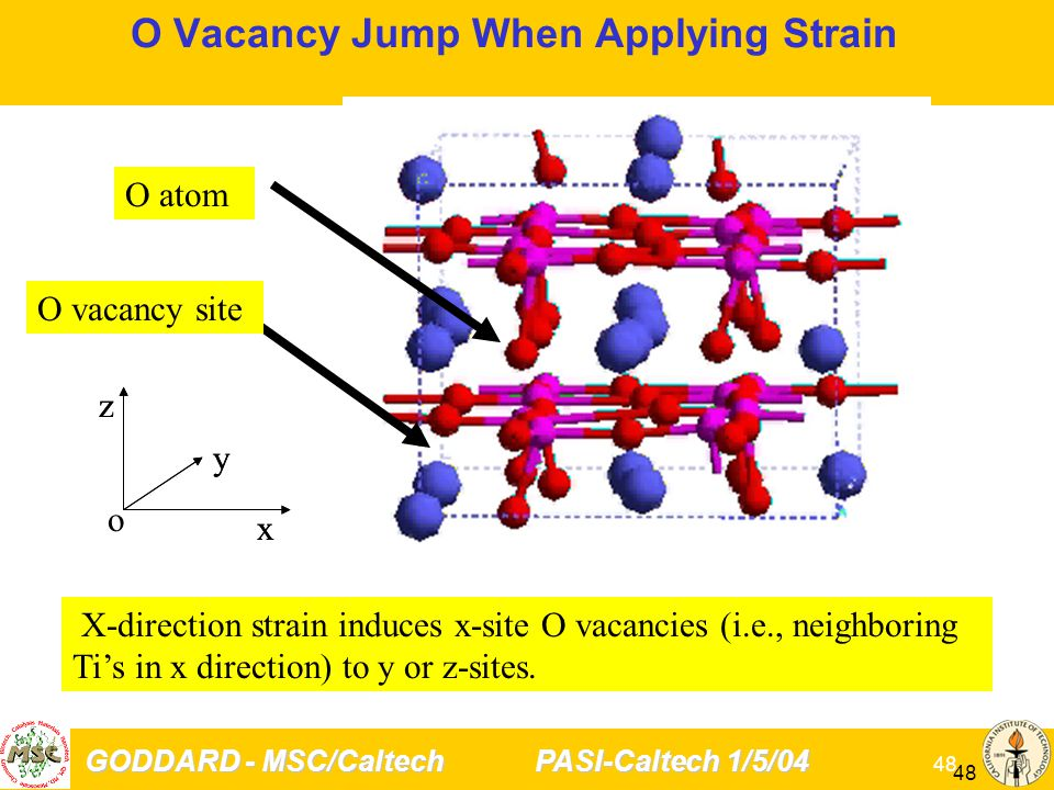 GODDARD - MSC/Caltech PASI-Caltech 1/5/04 48 O Vacancy Jump When Applying Strain 48 X-direction strain induces x-site O vacancies (i.e., neighboring Ti's in x direction) to y or z-sites.