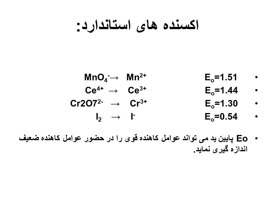 اکسنده کمکی سدیم بیسموتات NaBio 3 (s) + 4H + + 2e- → BiO+ +Na + + 2H 2 O اضافی ← صاف کردن آمونیوم پراکسی دی سولفات 2e-+S 2 O 8 2- → 2SO 4 2- E o = 2.0