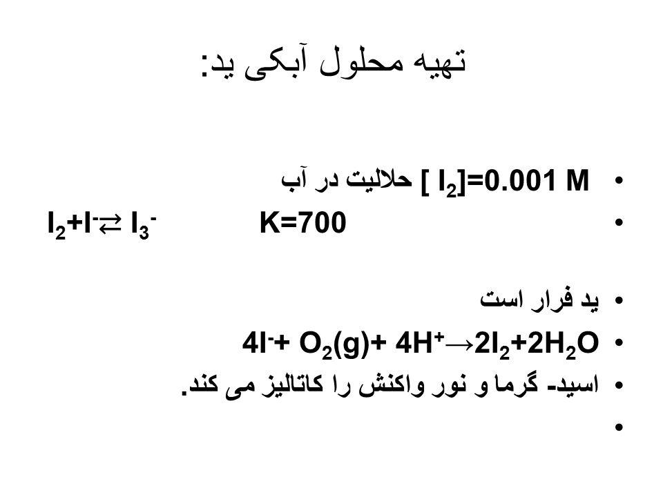 ید- تیوسولفات S 4 O 6 2- + - I 2 +2S 2 O 3 2- →2I تیوسولفات←تتراتیونات n=2 - I 2 →2I S 4 O 6 2- n=1 S 2 O 3 2- → ید براي سنجش تيوسولفات منحصر به فرد ا
