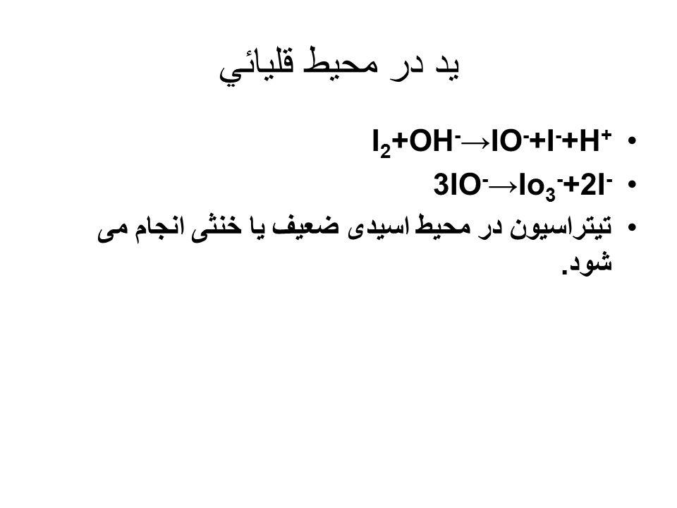 تهيه محلول آبكي يد!!! I 2 +I - ↔ I 3 - IO 3 -+5I - →3I 2 2Cu 2+ +4I - →2CuI+I 2