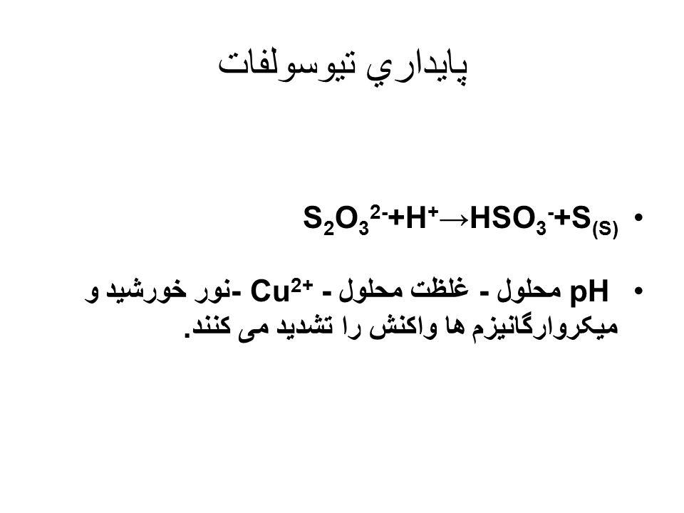 يد در محيط قليائي I 2 +OH - →IO - +I - +H + 3IO - →Io 3 - +2I - تیتراسیون در محیط اسیدی ضعیف یا خنثی انجام می شود.
