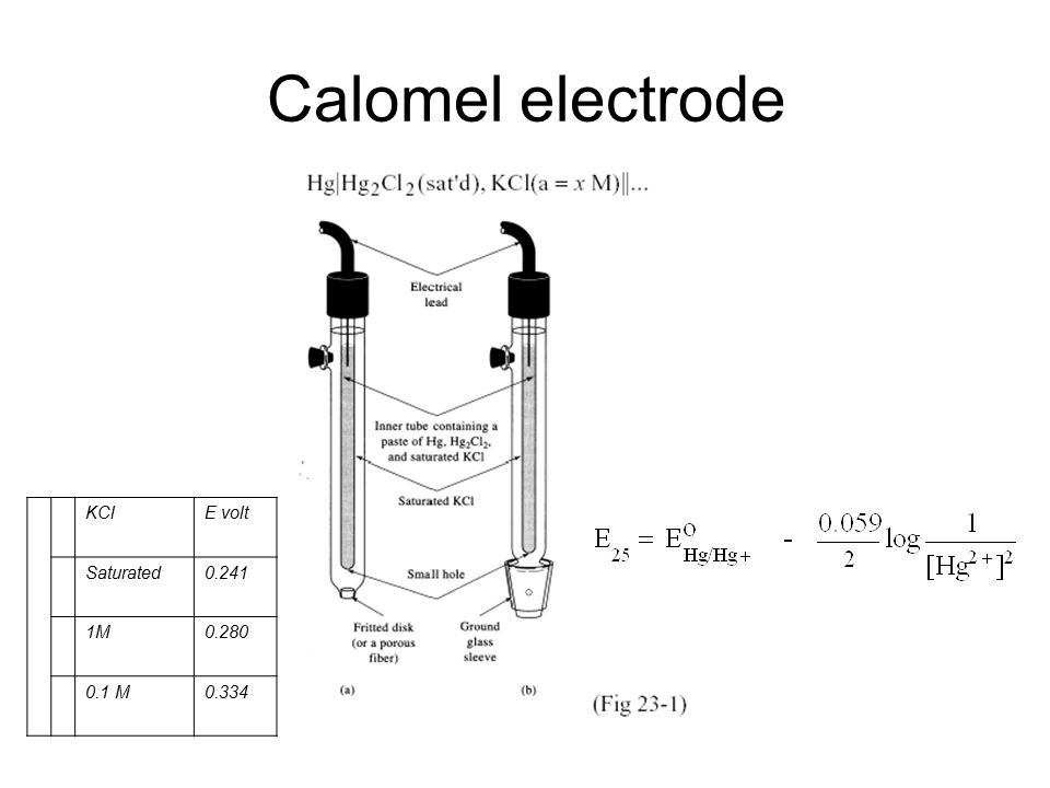 It's a primary reference electrode. Its potential is considered to be zero. Electrode reaction: half cell: pt, H2 / H+ (1N)  Eo = zero d-Limitation