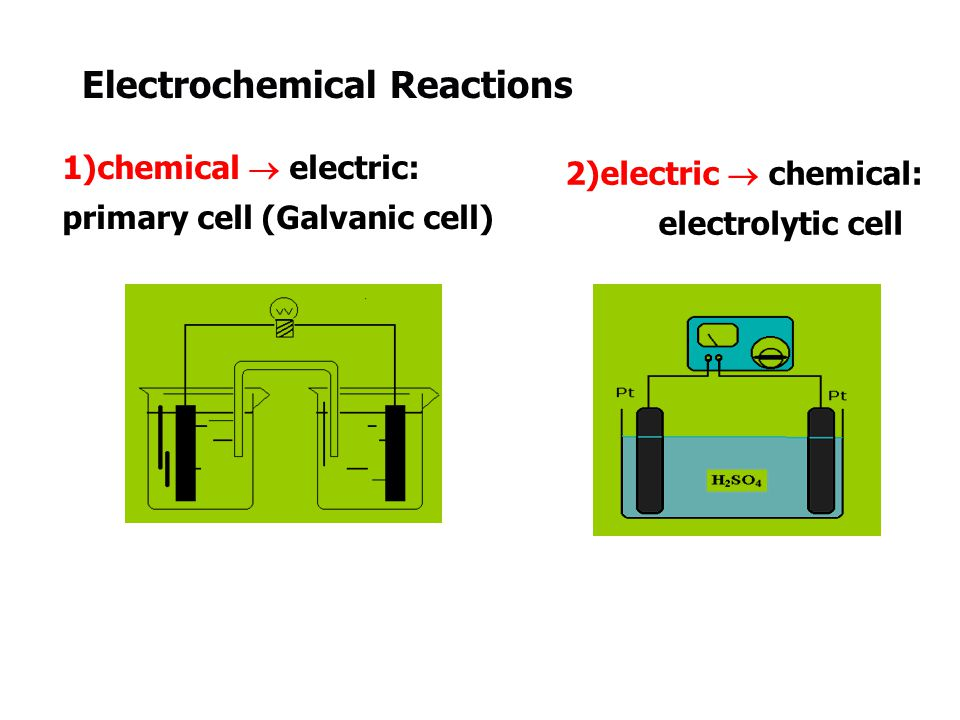 Redox reactins occurring in 1) solution 2) electrochemical cell. 2Fe 3+ + Sn 2+  2Fe 2+ + Sn 4+