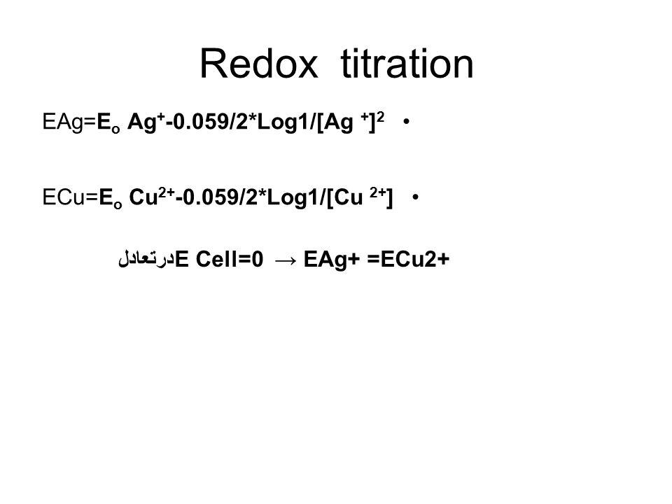 Redox titration Cu (S) +2Ag +  Cu 2+ + 2Ag (S) Cu(S)  Cu 2+ + 2e - oxi. E o =-0.337 Ag + + e -  Ag (s) Red. E o =0.799 ----------------------------