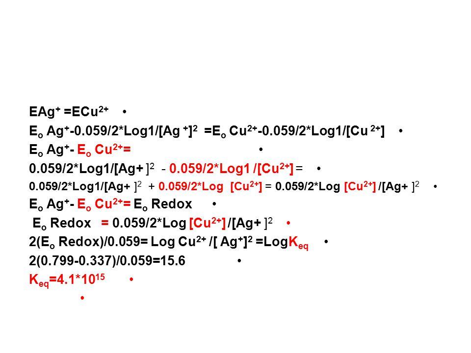 Redox titration EAg=E o Ag + -0.059/2*Log1/[Ag + ] 2 ECu=E o Cu 2+ -0.059/2*Log1/[Cu 2+ ] E Cell=0 → EAg+ =ECu2+ درتعادل