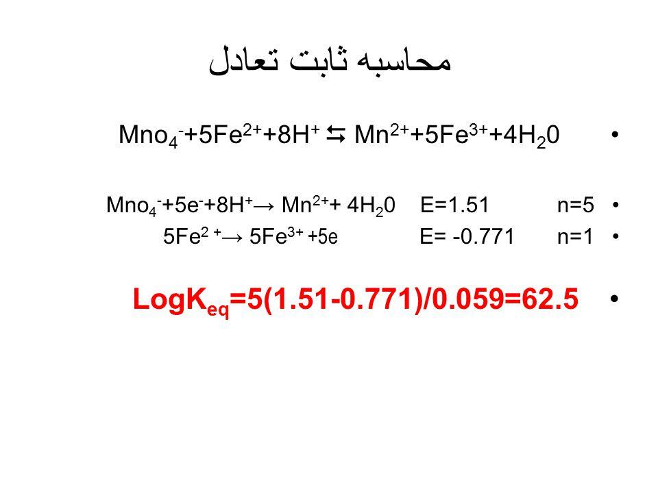 EAg + =ECu 2+ E o Ag + -0.059/2*Log1/[Ag + ] 2 =E o Cu 2+ -0.059/2*Log1/[Cu 2+ ] E o Ag + - E o Cu 2+ = 0.059/2*Log1/[Ag+ ] 2 - 0.059/2*Log1 /[Cu 2+ ]
