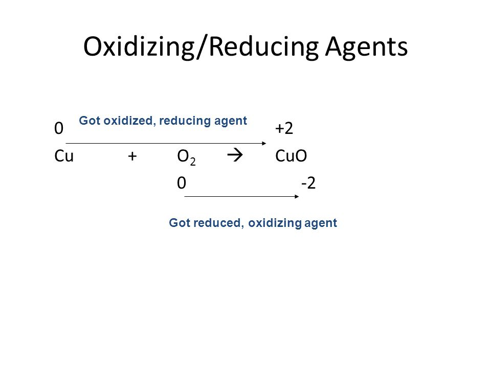 Oxidizing/Reducing Agents 0+2 Cu+O 2  CuO 0 -2 Got oxidized, reducing agent Got reduced, oxidizing agent