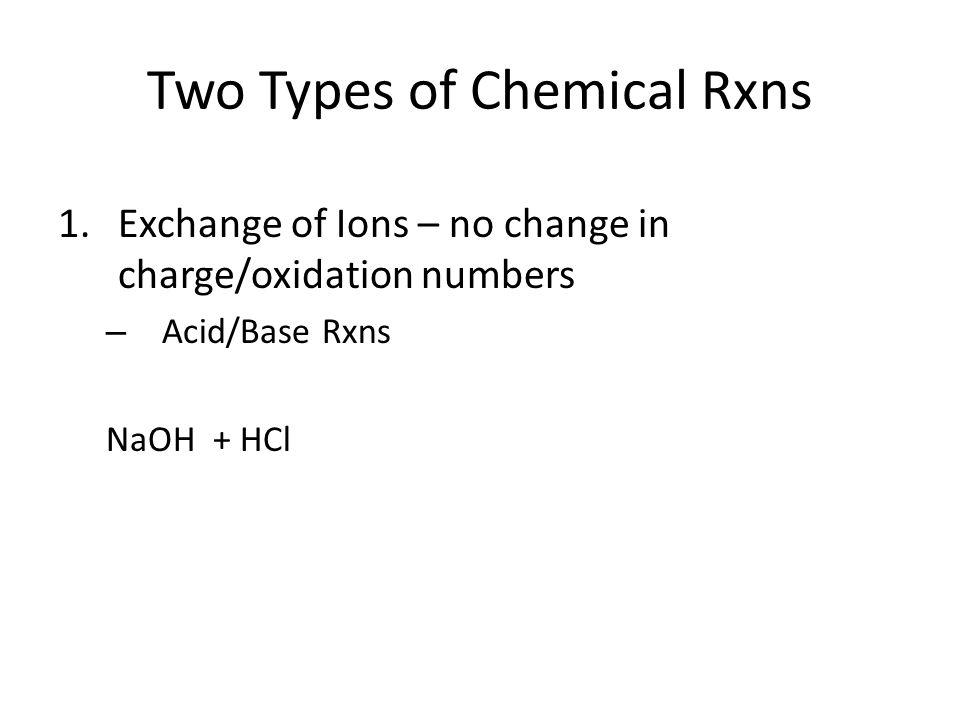 Two Types of Chemical Rxns – Precipitation Rxns Pb(NO 3 ) 2 (aq) + KI(aq) – Dissolving Rxns CaCl 2 (s) 