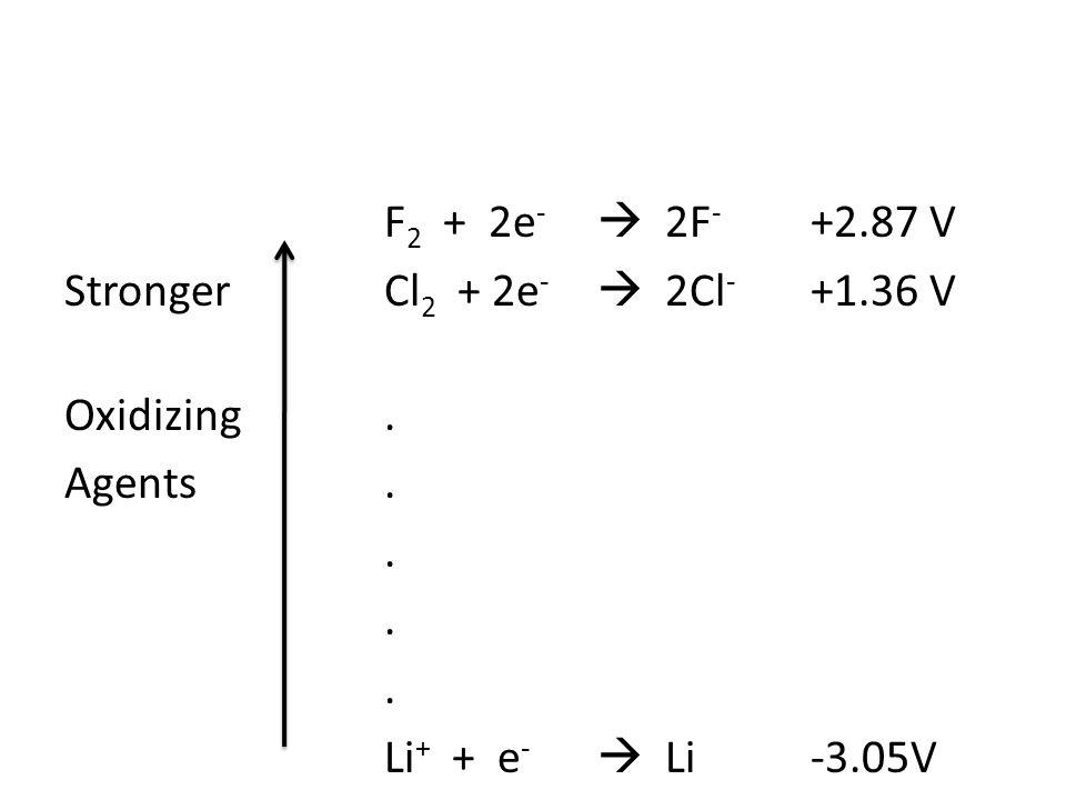 F 2 + 2e -  2F - +2.87 V Stronger Cl 2 + 2e -  2Cl - +1.36 V Oxidizing.