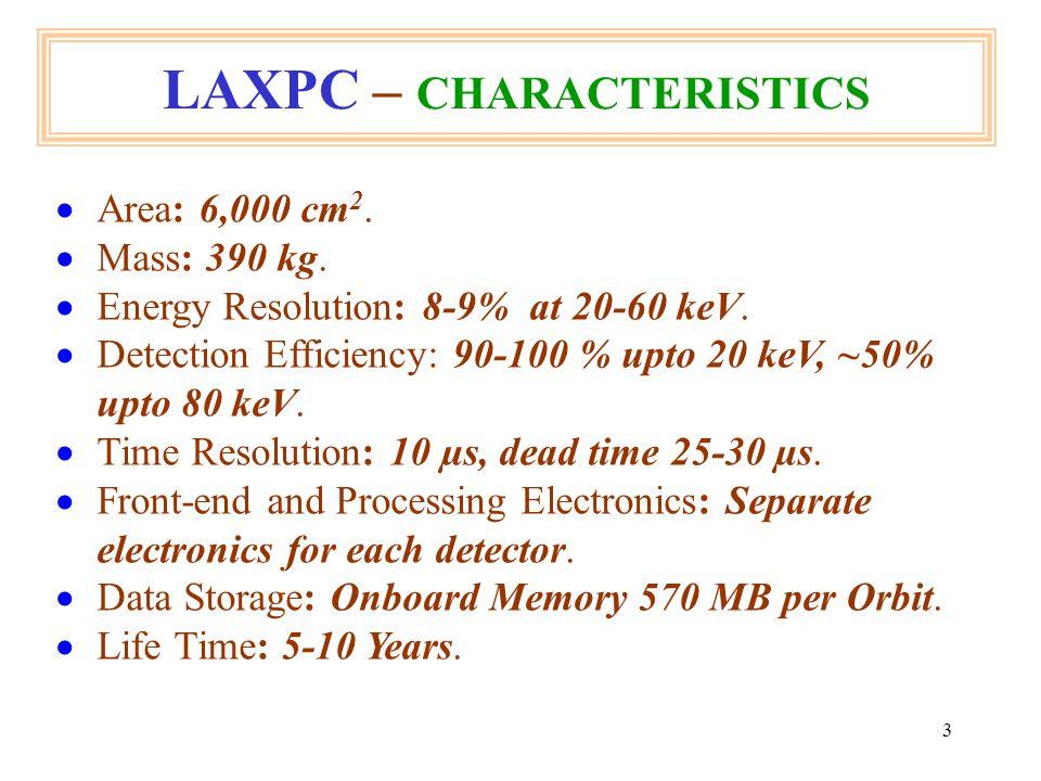 3 LAXPC – CHARACTERISTICS  Area: 6,000 cm 2.  Mass: 390 kg.  Energy Resolution: 8-9% at 20-60 keV.  Detection Efficiency: 90-100 % upto 20 keV, ~5