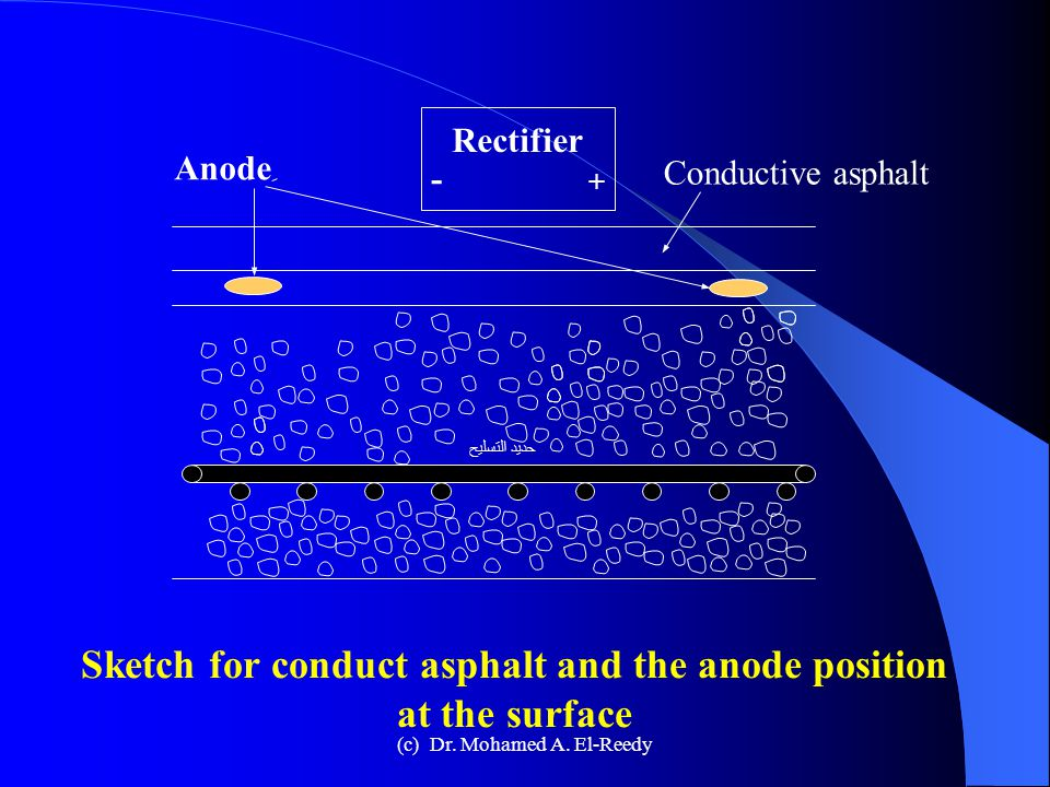Cathodic Protection II-Impressed Current Most designers take the electric current around 10 to 20 mm Amber for m 2 of steel bars. The voltage is aroun