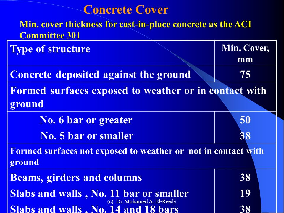 Protect Steel Bars From Corrosion By Concrete Quality Maintain concrete cover according to specifications Maintain concrete strength according to design Control compaction procedure Good execution Curing It is found that in case of good quality control no need any protection until 20 yrs.