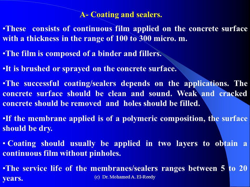 Sketch for different types of coating © Dr. Mohamed A. El-Reedy