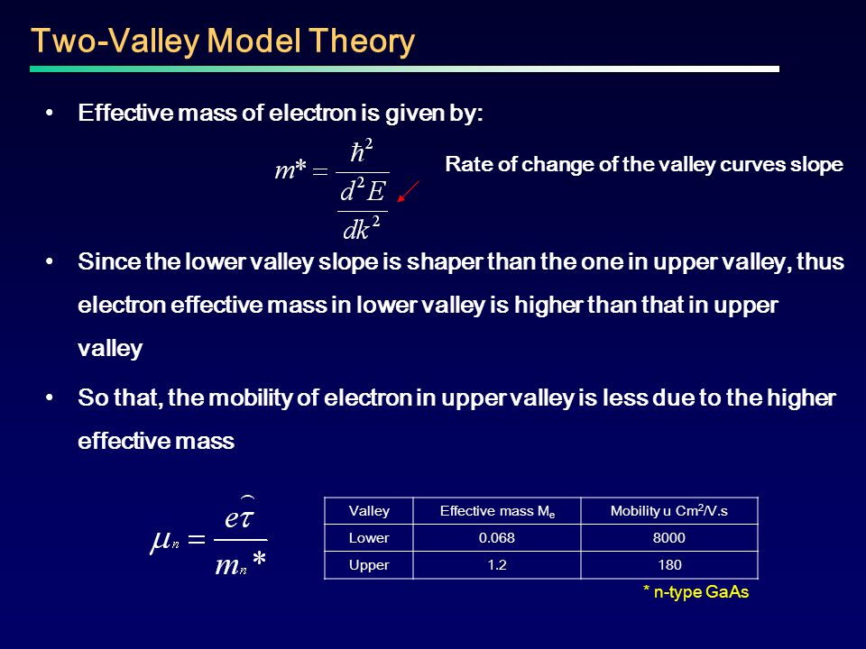 Effective mass of electron is given by: Rate of change of the valley curves slope Since the lower valley slope is shaper than the one in upper valley,