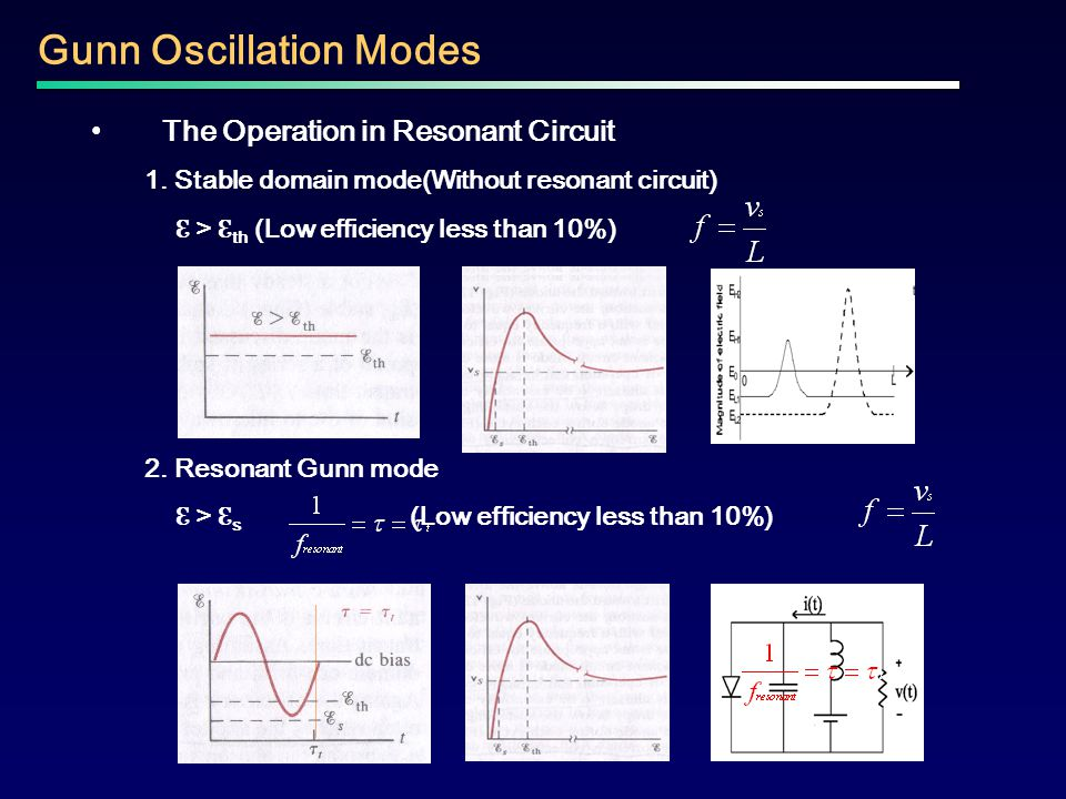 The Operation in Resonant Circuit 1. Stable domain mode(Without resonant circuit) ℇ > ℇ th (Low efficiency less than 10%) 2. Resonant Gunn mode ℇ > ℇ