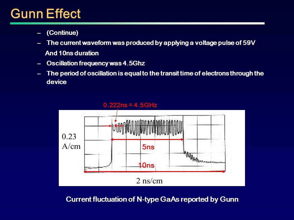 –(Continue) –The current waveform was produced by applying a voltage pulse of 59V And 10ns duration –Oscillation frequency was 4.5Ghz –The period of o