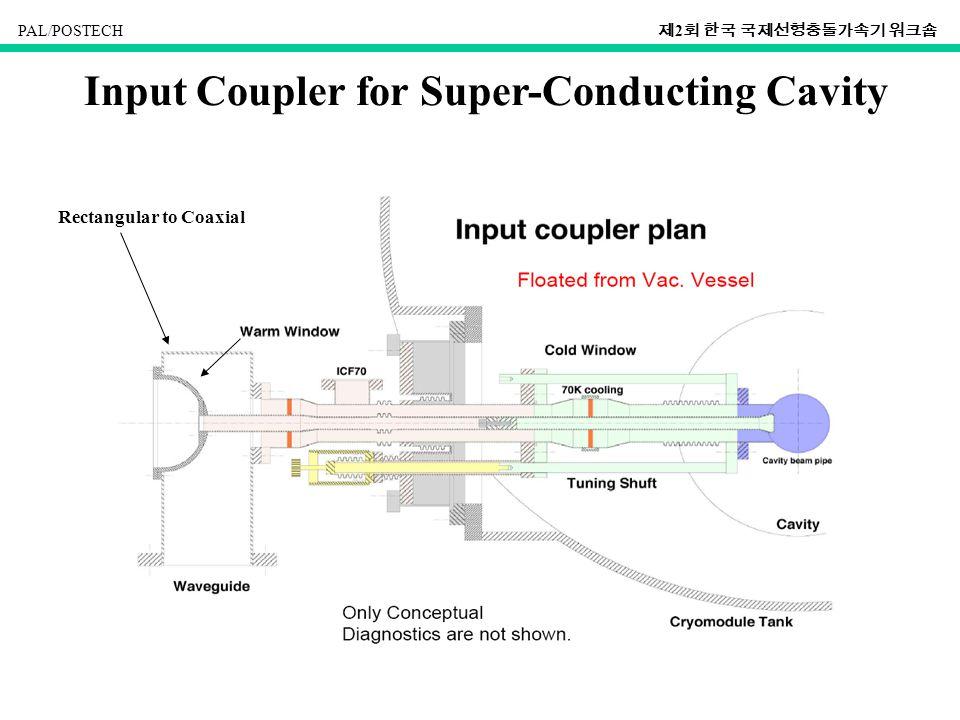 PAL/POSTECH 제 2 회 한국 국제선형충돌가속기 워크숍 Input Coupler for Super-Conducting Cavity Rectangular to Coaxial