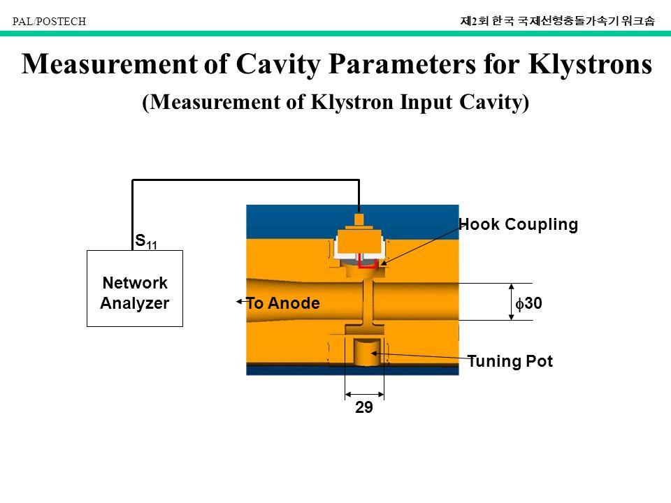 PAL/POSTECH 제 2 회 한국 국제선형충돌가속기 워크숍 Measurement of Cavity Parameters for Klystrons (Measurement of Klystron Input Cavity) Hook Coupling Network Analyzer S 11  30 29 Tuning Pot To Anode