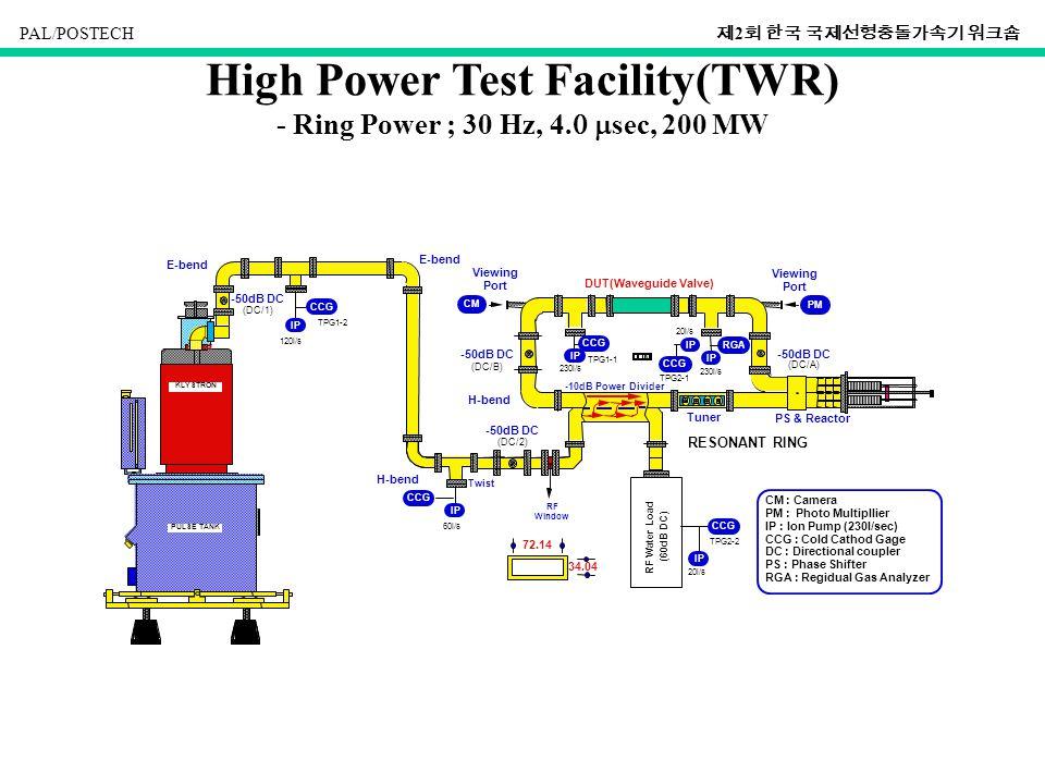 PAL/POSTECH 제 2 회 한국 국제선형충돌가속기 워크숍 High Power Test Facility(TWR) - Ring Power ; 30 Hz, 4.