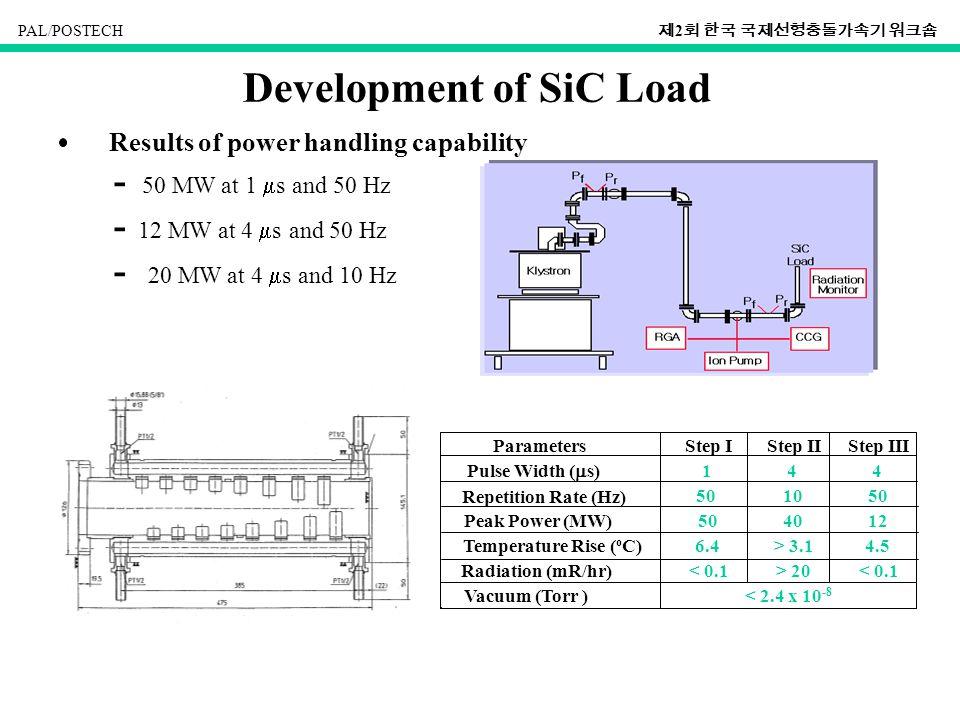 PAL/POSTECH 제 2 회 한국 국제선형충돌가속기 워크숍 Development of SiC Load - 50 MW at 1  s and 50 Hz - 12 MW at 4  s and 50 Hz - 20 MW at 4  s and 10 Hz Results of power handling capability ParametersStep IStep IIStep III Pulse Width (  s) 144 Repetition Rate (Hz) 501050 Peak Power (MW)504012 Temperature Rise ( o C)6.4> 3.14.5 Radiation (mR/hr)< 0.1> 20< 0.1 Vacuum (Torr )< 2.4 x 10 -8