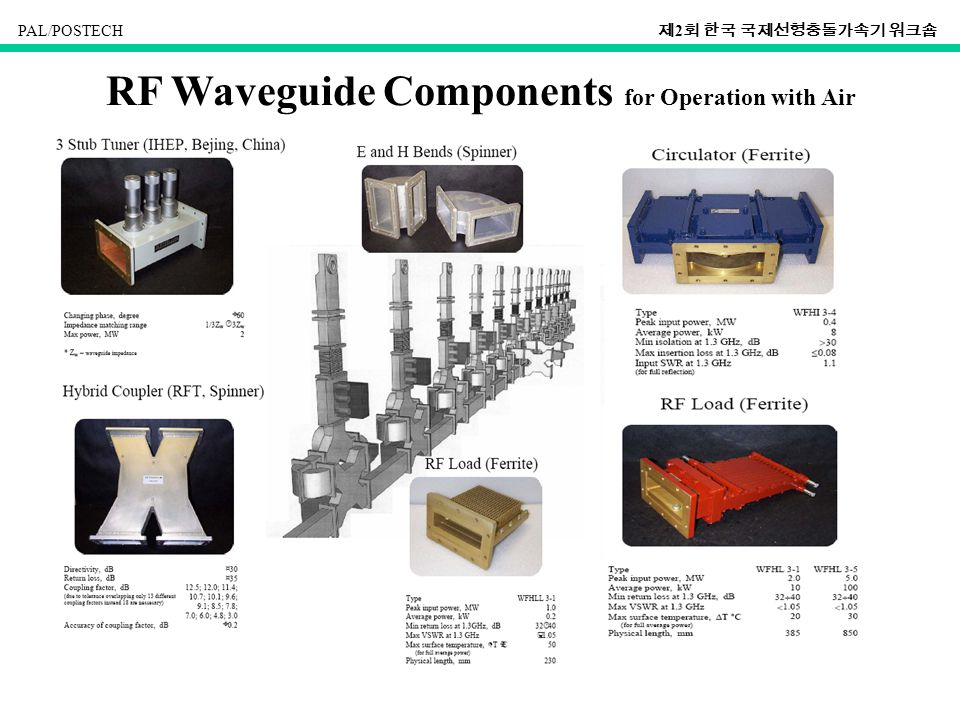 PAL/POSTECH 제 2 회 한국 국제선형충돌가속기 워크숍 RF Waveguide Components for Operation with Air
