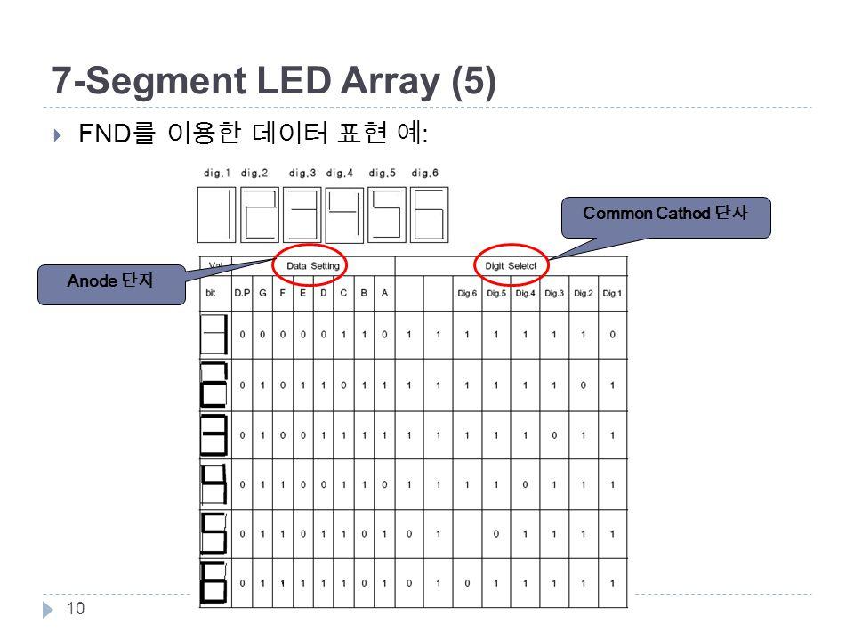  FND 를 이용한 데이터 표현 예 : 10 Common Cathod 단자 Anode 단자 7-Segment LED Array (5)