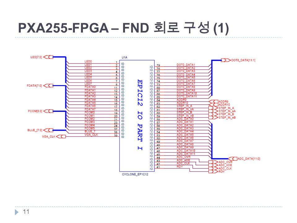 PXA255-FPGA – FND 회로 구성 (1) 11