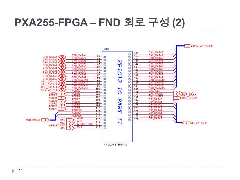PXA255-FPGA – FND 회로 구성 (2) 12