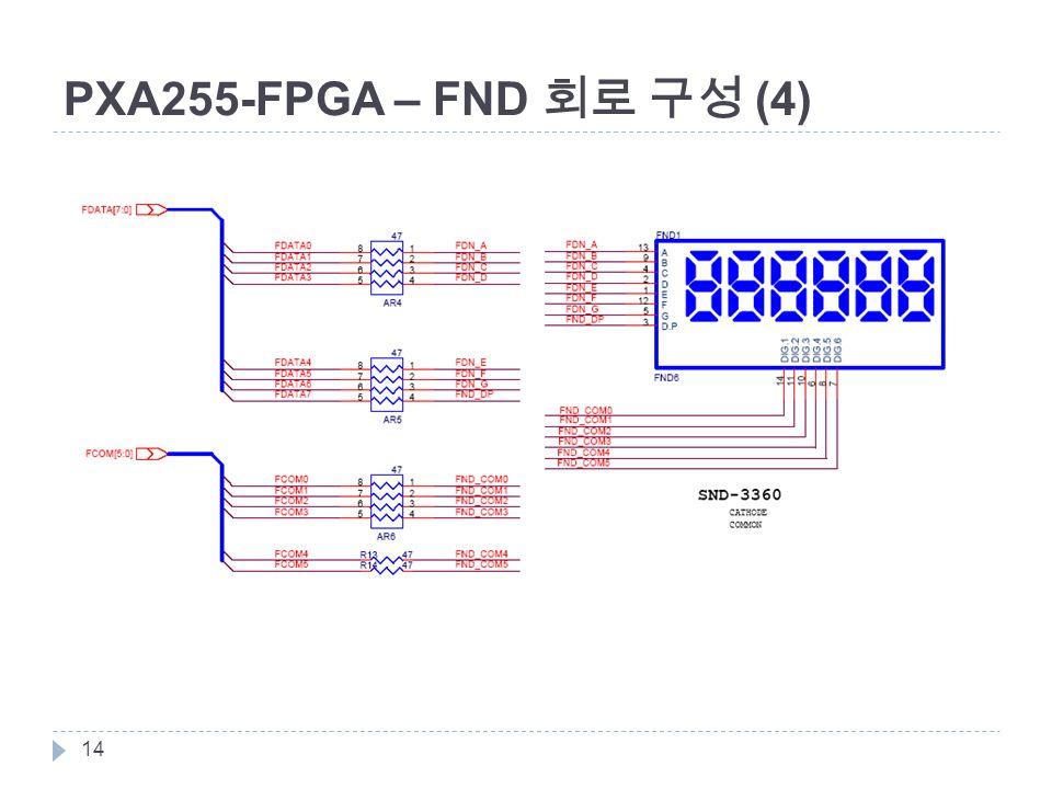 PXA255-FPGA – FND 회로 구성 (4) 14