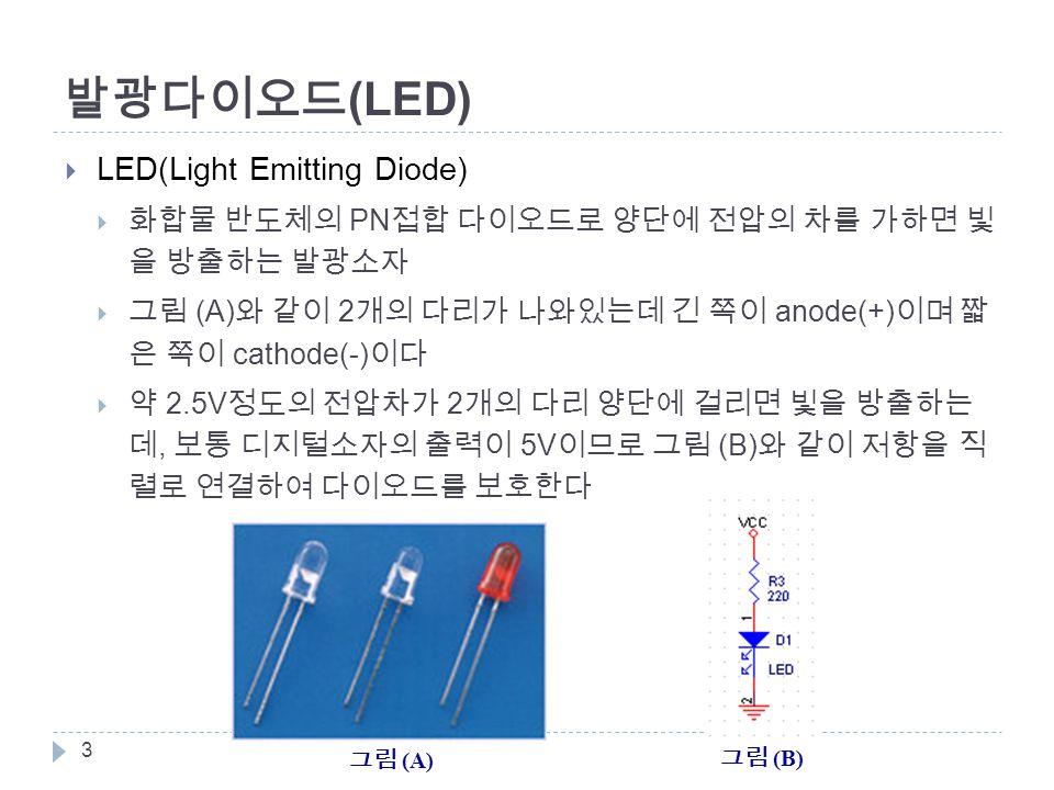 발광다이오드 (LED)  LED(Light Emitting Diode)  화합물 반도체의 PN 접합 다이오드로 양단에 전압의 차를 가하면 빛 을 방출하는 발광소자  그림 (A) 와 같이 2 개의 다리가 나와있는데 긴 쪽이 anode(+) 이며 짧 은 쪽이 cathode(-) 이다  약 2.5V 정도의 전압차가 2 개의 다리 양단에 걸리면 빛을 방출하는 데, 보통 디지털소자의 출력이 5V 이므로 그림 (B) 와 같이 저항을 직 렬로 연결하여 다이오드를 보호한다 3 그림 (A) 그림 (B)