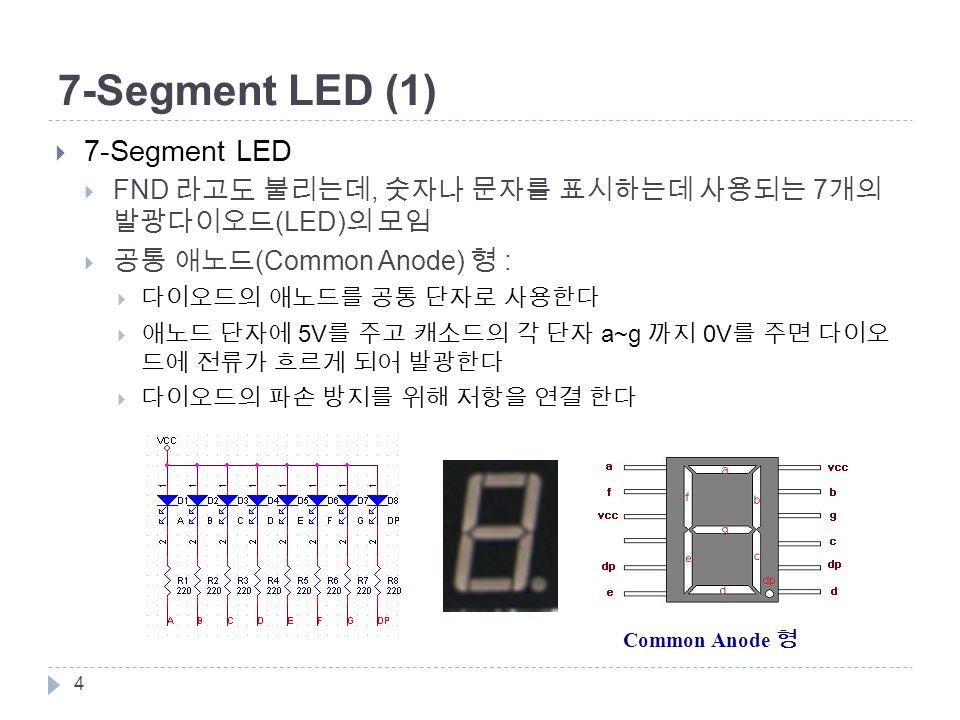  7-Segment LED  FND 라고도 불리는데, 숫자나 문자를 표시하는데 사용되는 7 개의 발광다이오드 (LED) 의 모임  공통 애노드 (Common Anode) 형 :  다이오드의 애노드를 공통 단자로 사용한다  애노드 단자에 5V 를 주고 캐소드의 각 단자 a~g 까지 0V 를 주면 다이오 드에 전류가 흐르게 되어 발광한다  다이오드의 파손 방지를 위해 저항을 연결 한다 4 Common Anode 형 7-Segment LED (1)