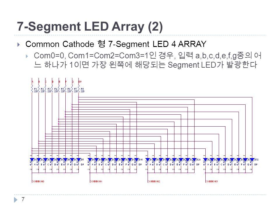 7-Segment LED Array (2)  Common Cathode 형 7-Segment LED 4 ARRAY  Com0=0, Com1=Com2=Com3=1 인 경우, 입력 a,b,c,d,e,f,g 중의 어 느 하나가 1 이면 가장 왼쪽에 해당되는 Segment LED 가 발광한다 7