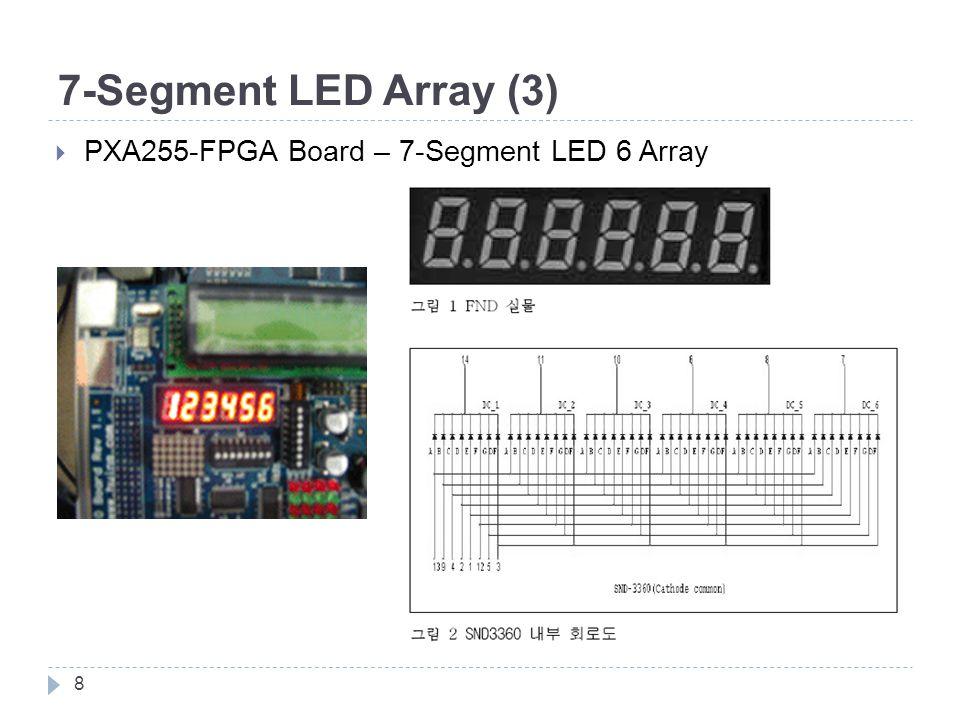  PXA255-FPGA Board – 7-Segment LED 6 Array 8 7-Segment LED Array (3)