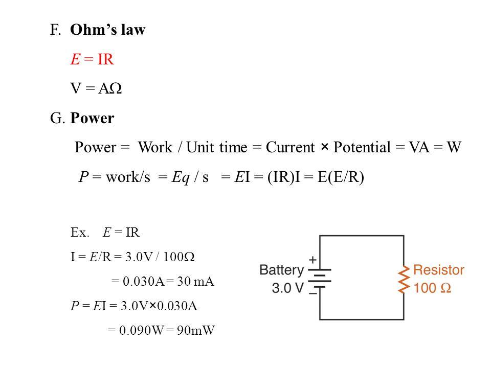 F. Ohm's law E = IR V = A  G.