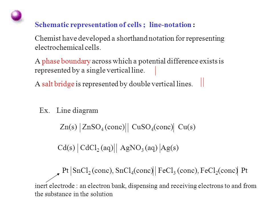 Schematic representation of cells ; line-notation : Chemist have developed a shorthand notation for representing electrochemical cells.