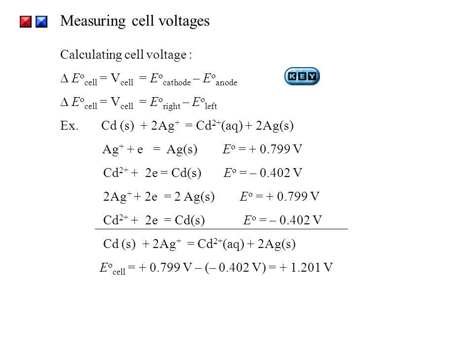 Measuring cell voltages Calculating cell voltage :  E o cell = V cell = E o cathode – E o anode  E o cell = V cell = E o right – E o left Ex.