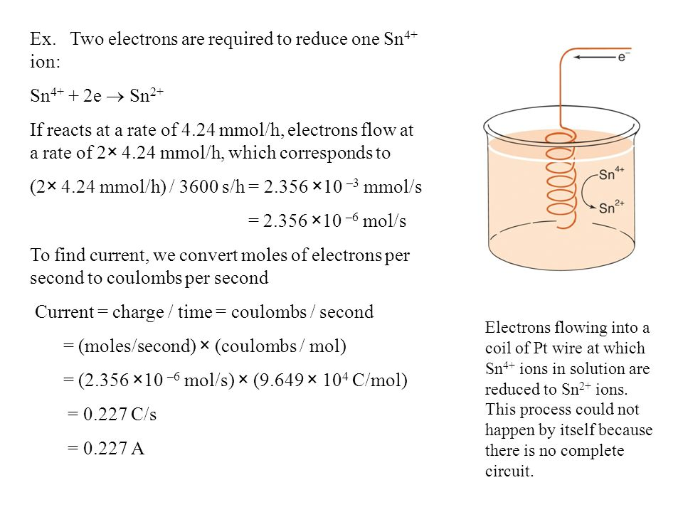 Electrons flowing into a coil of Pt wire at which Sn 4+ ions in solution are reduced to Sn 2+ ions.