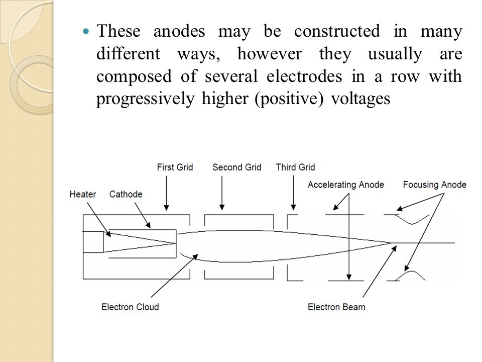 These anodes may be constructed in many different ways, however they usually are composed of several electrodes in a row with progressively higher (positive) voltages