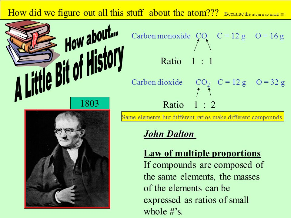 How did we figure out all this stuff about the atom??? Because the atom is so small !!!!! 1803 John Dalton Law of multiple proportions If compounds ar