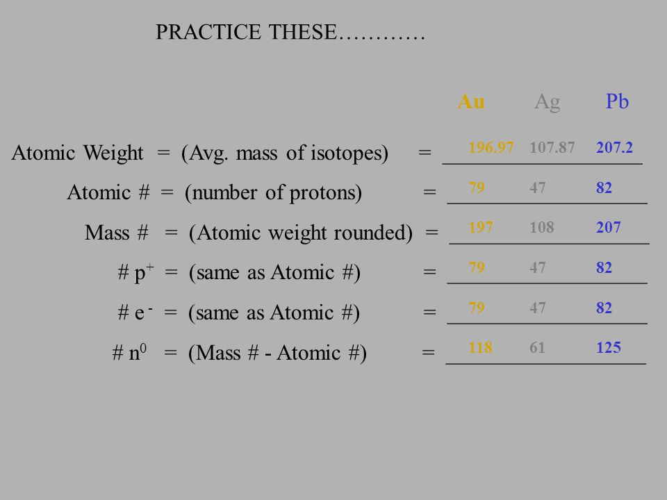 Atomic Weight = (Avg. mass of isotopes) = __________________ Atomic # = (number of protons) = __________________ Mass # = (Atomic weight rounded) = __