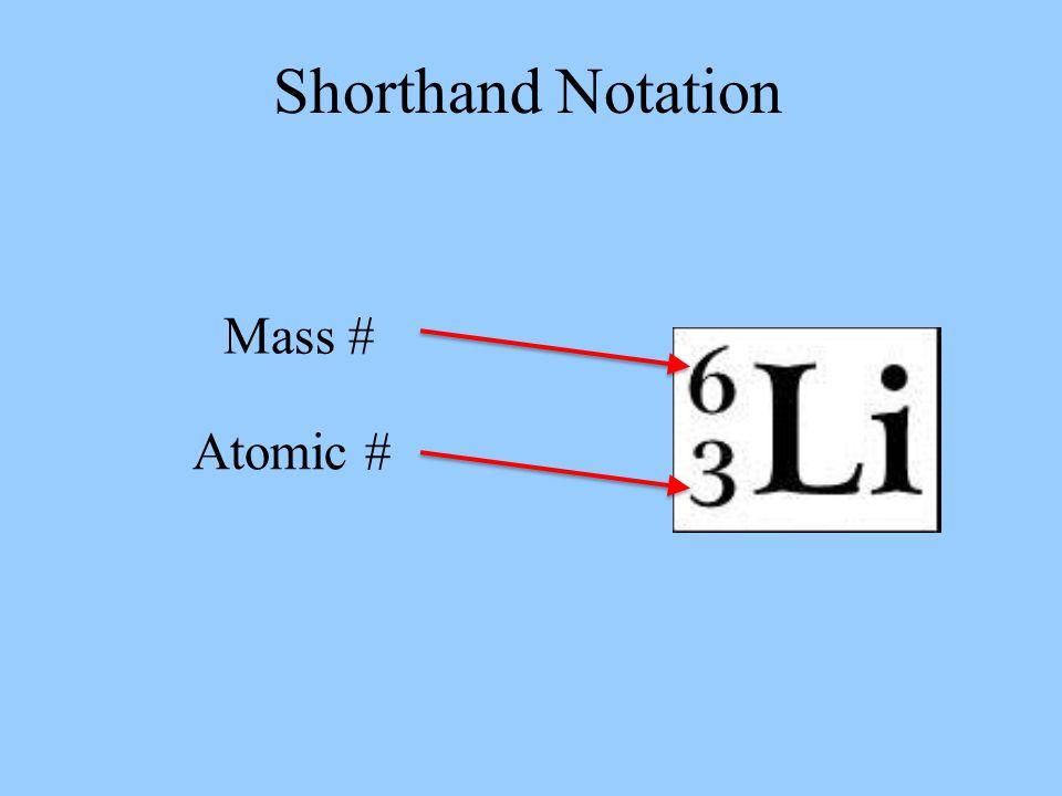 Shorthand Notation Mass # Atomic #