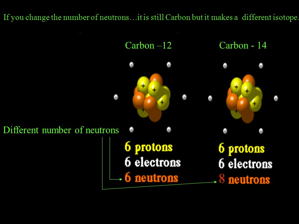 If you change the number of neutrons…it is still Carbon but it makes a different isotope. 8 Different number of neutrons Carbon –12 Carbon - 14