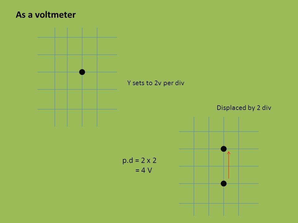 As a voltmeter Y sets to 2v per div Displaced by 2 div p.d = 2 x 2 = 4 V